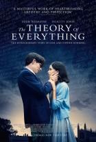 Teória všetkého